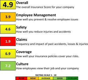 rating-scale